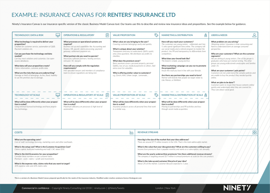 Insurance Canvas Tool thumbnail