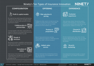 Ten Types of Insurance Innovation thumbnail